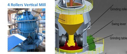 How To Improve Output Of Vertical Mill