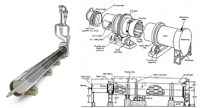 Cement Rotary Kiln Structure Design