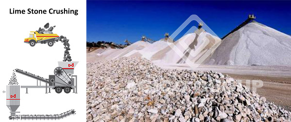 Lime Stone Crushing Process
