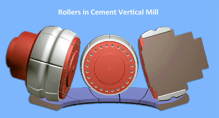 Rollers in Cement Vertical Mill